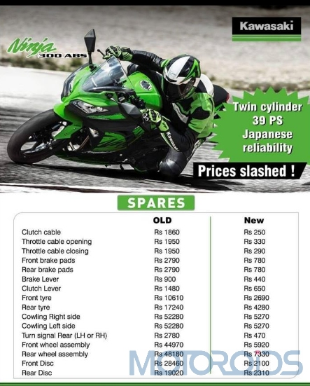 2019 Kawasaki Ninja 300 ABS spare parts prices