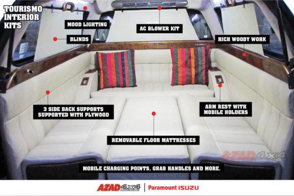Azad turismo interior kit
