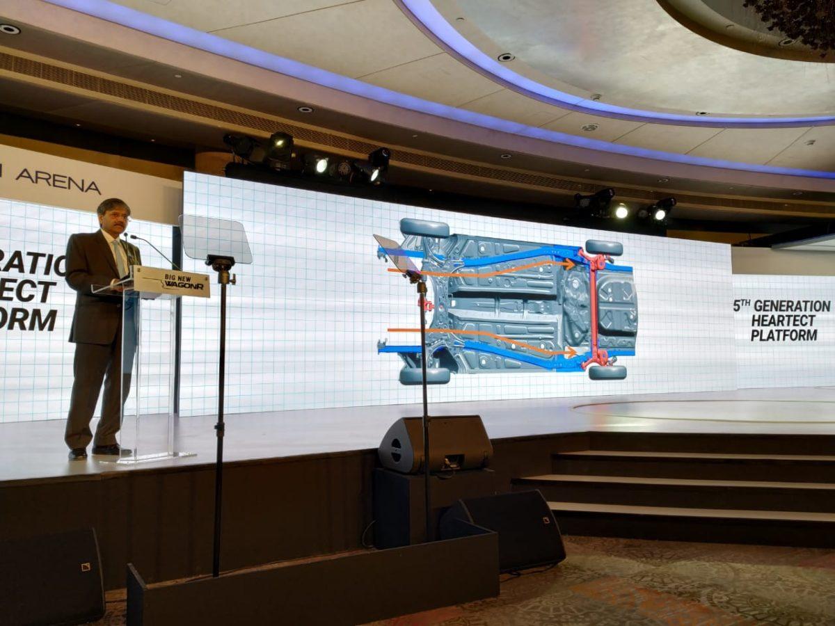 Big WagonR Heartact platform