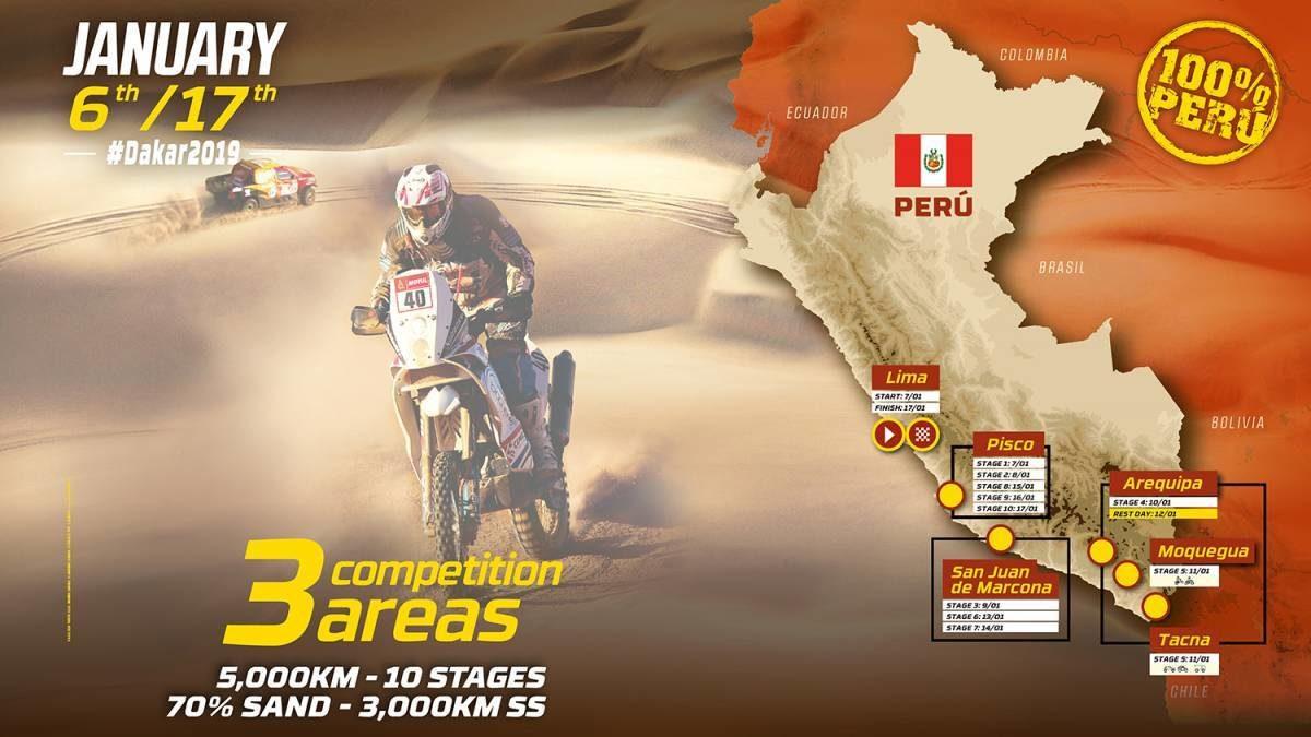 Dakar 2019 route