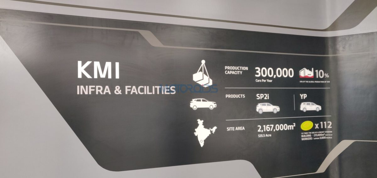Kia Motors INdia Profile