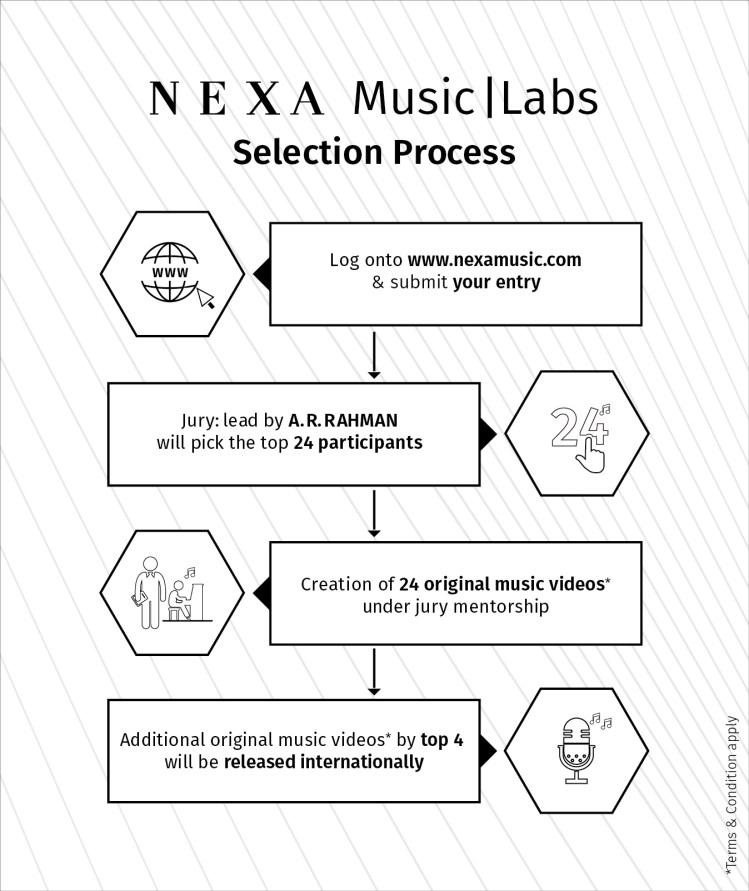 Nexa Music (1)