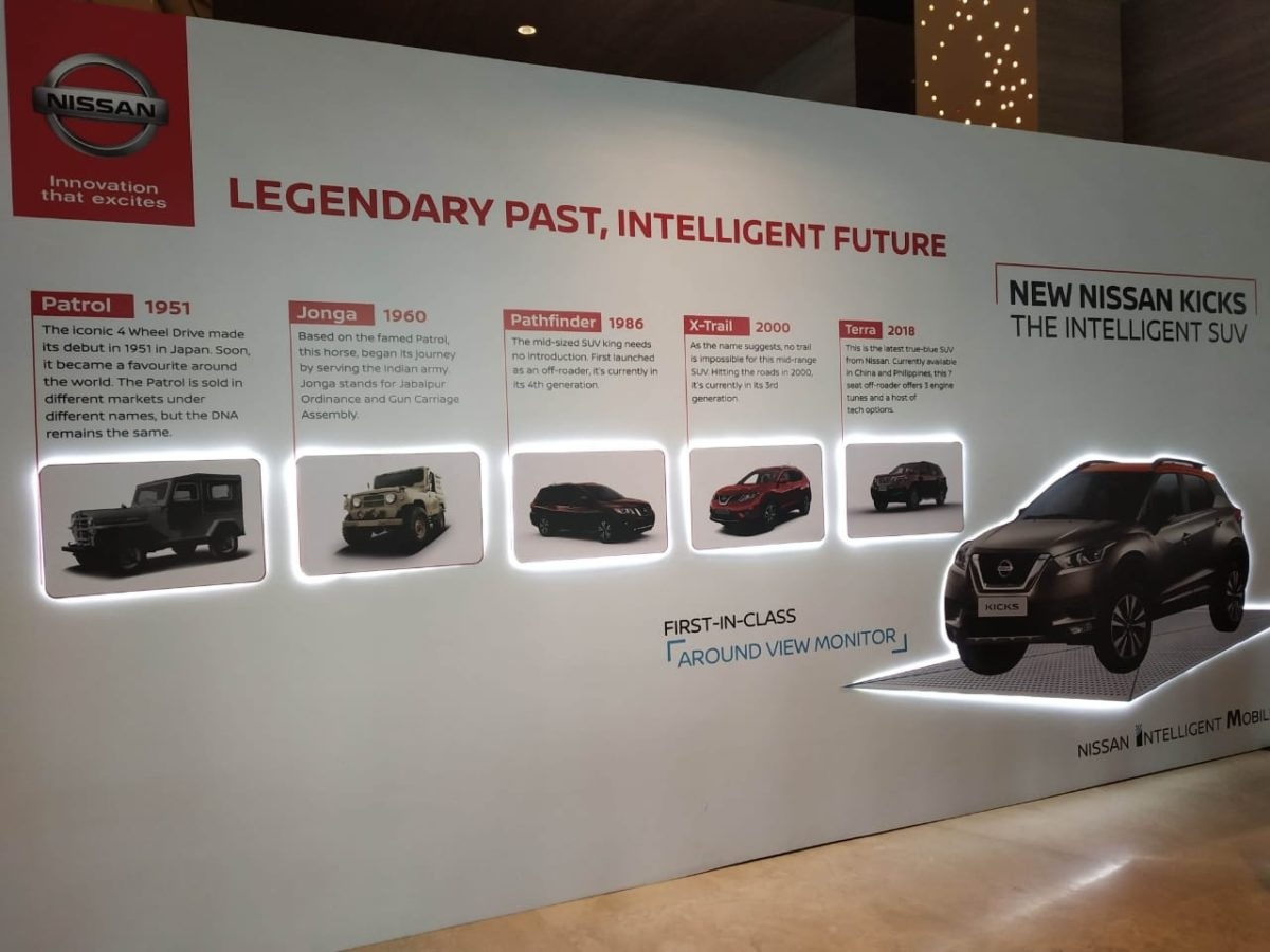 Nissan Kicks India Launch