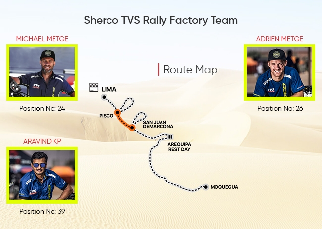 Sherco TVS Rally Factory Dakar 2019 Stage 8 (1)