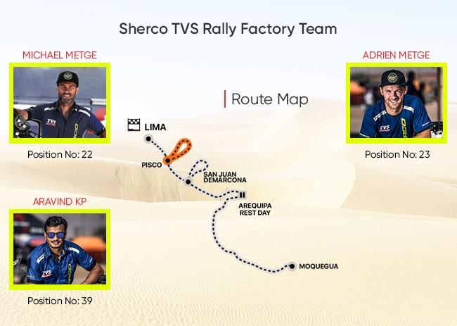 Sherco TVS Rally Factory Dakar 2019 Stage 9 Win (3)
