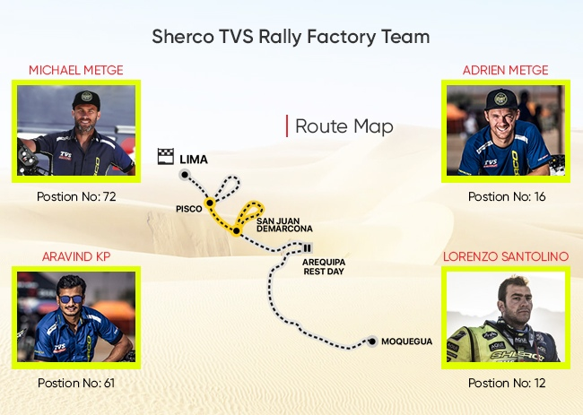 TVS Dakar Rally stage 2 map