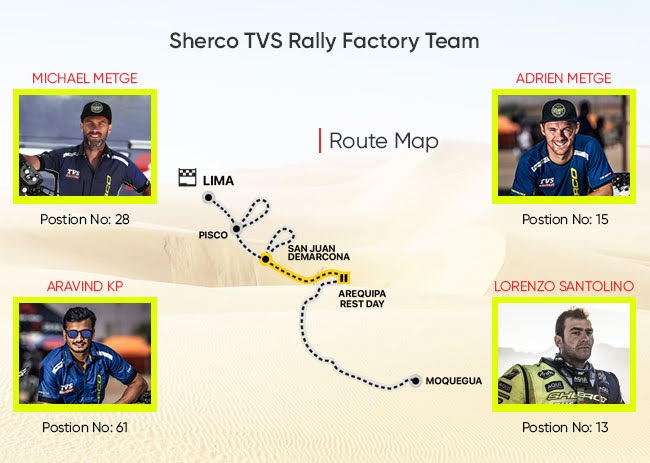 team sherco tvs rally factory Dakar 2019 Stage 3 Adrien (5)