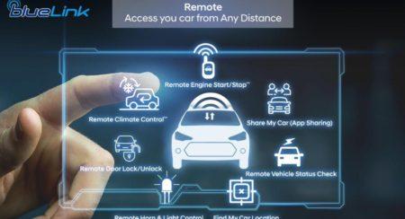 Hyundai BlueLink feature