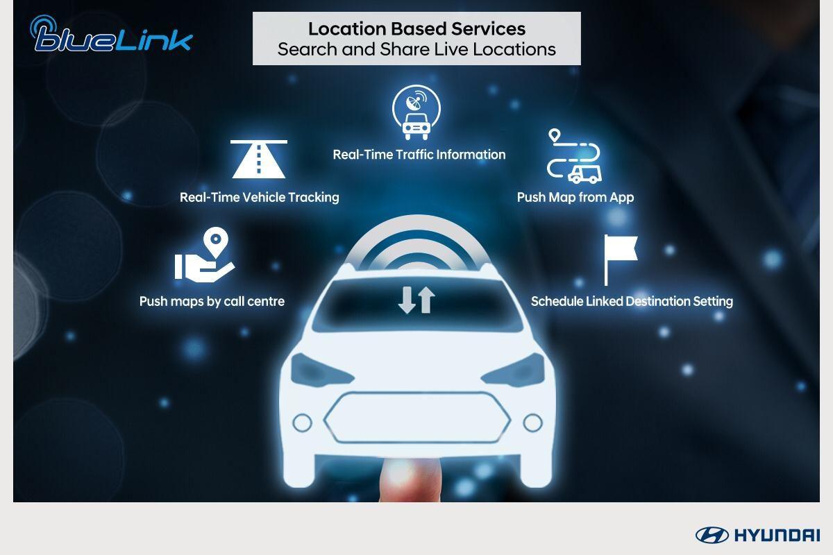 Hyundai Venue BlueLink LBS