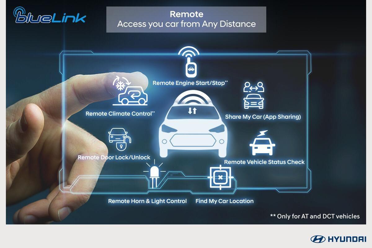 Hyundai Venue BlueLink Remote