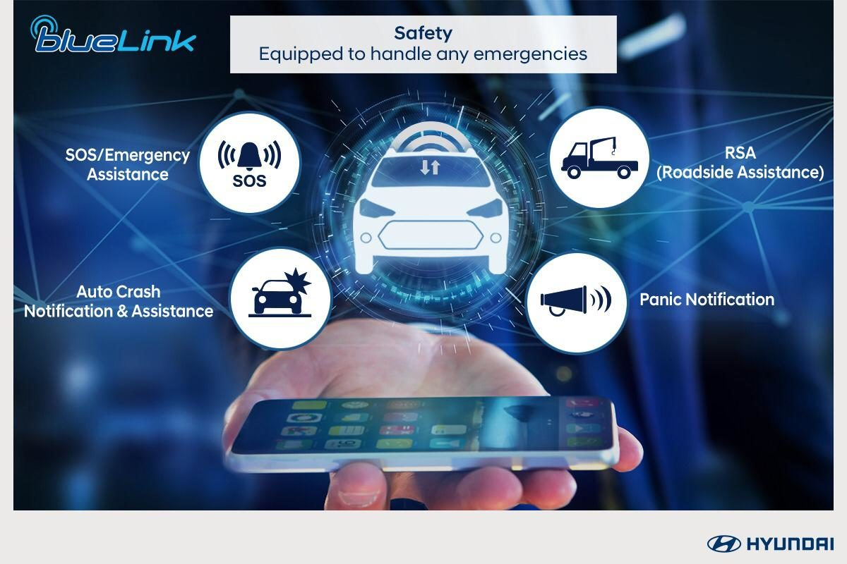Hyundai Venue BlueLink safety