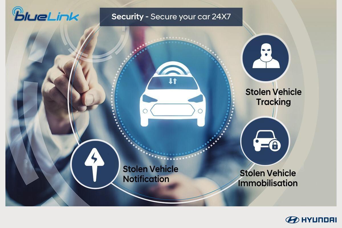 Hyundai Venue BlueLink security