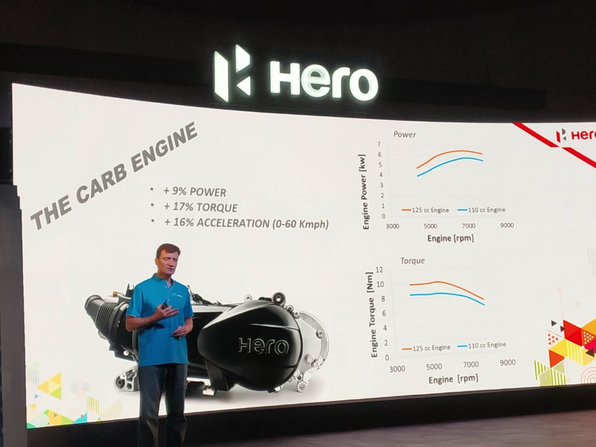 Hero Maestro 125 engine specs