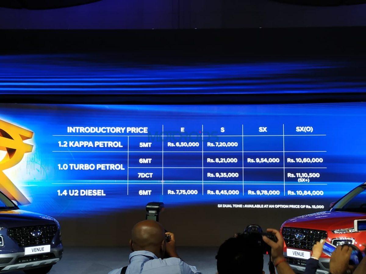 Hyundai Venue Price