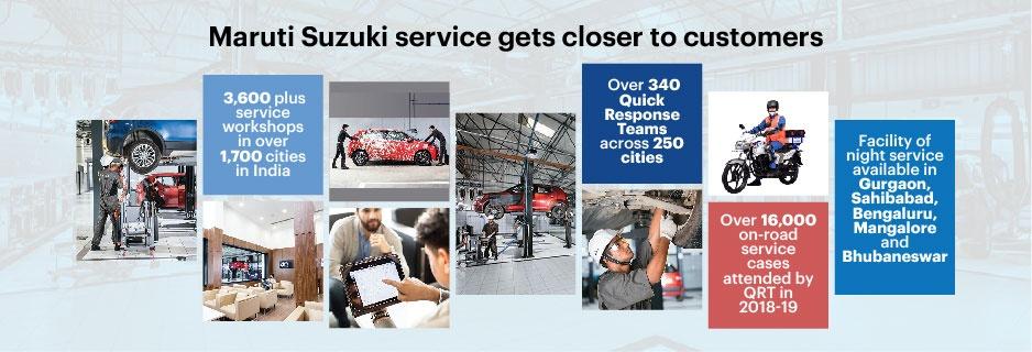 Maruti Suzuki service hits double century Over 200+ new service workshops added