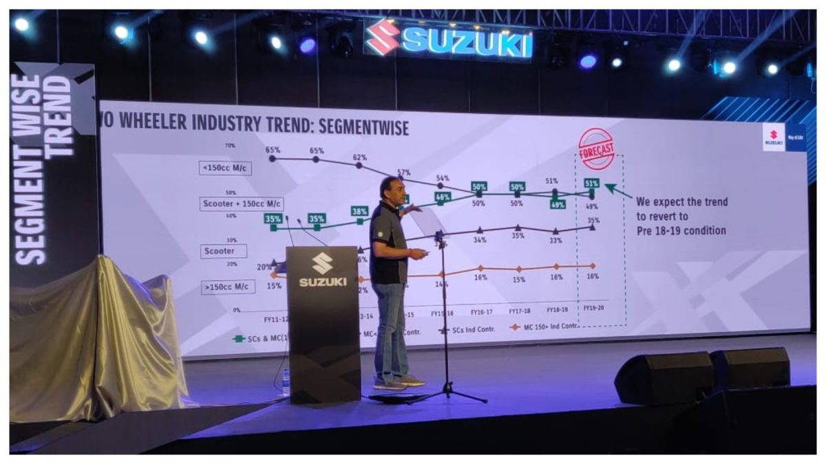 Segment trend Suzuki