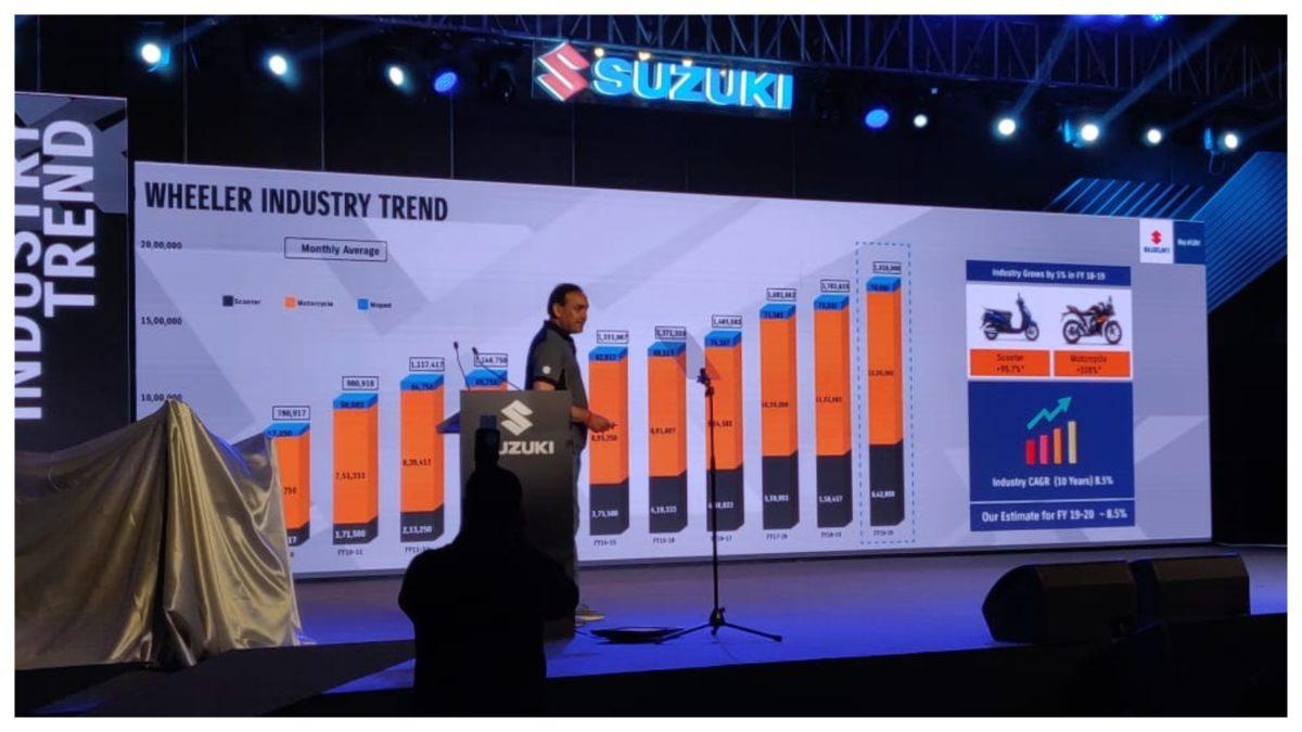 Suzuki industry trend