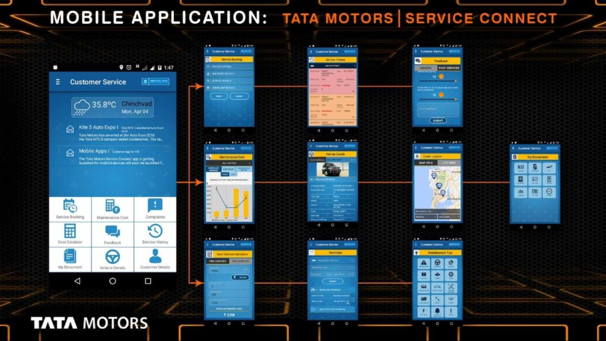 Tata Motors Mobile Application