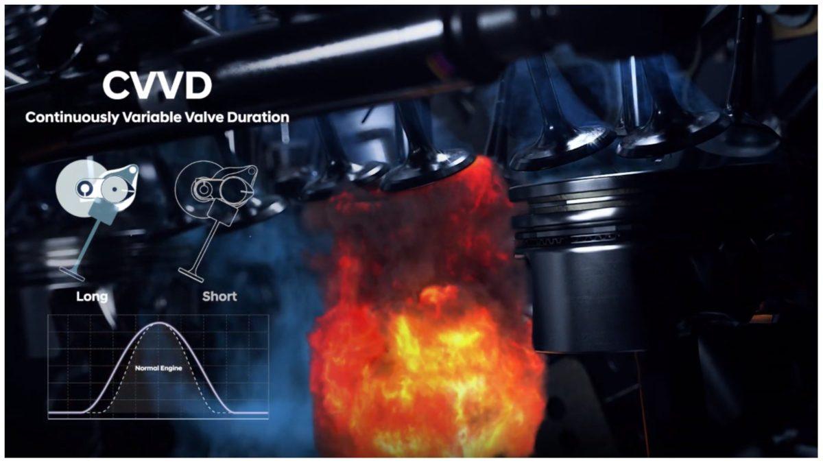 Hyundai CVVT Engine 2