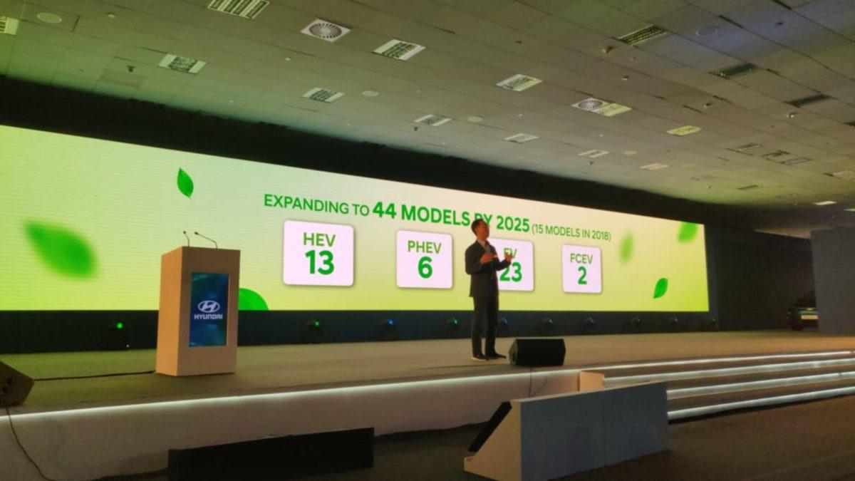 Hyundai Kona launch 44 green cars