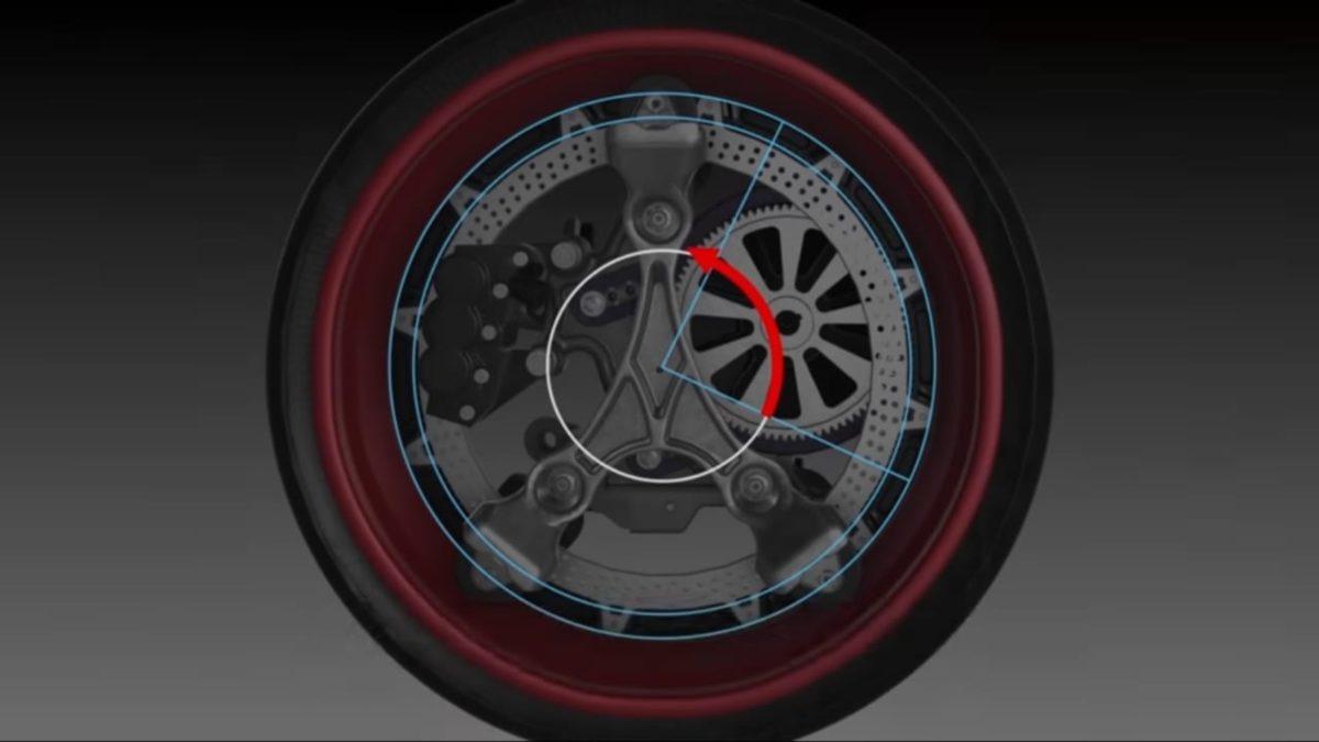 Orbiz Wheel operation front