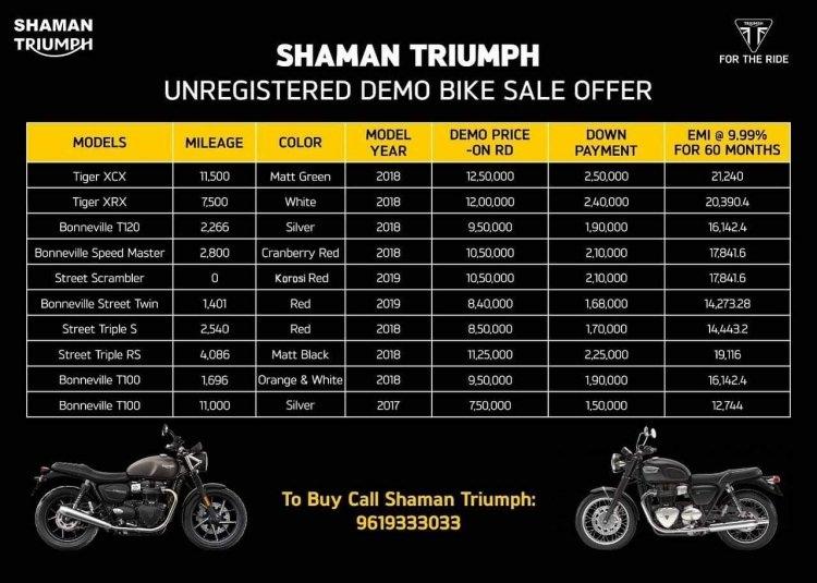 Triumph Mumbai dealer discount