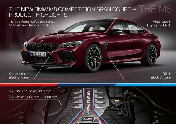 2019 BMW M8 Gran Coupe (2)