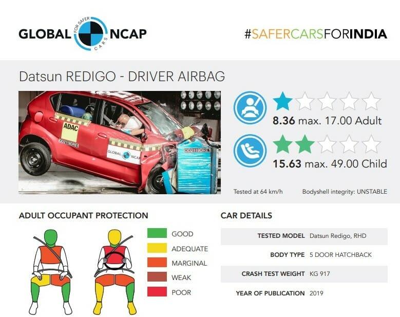 Datsun RediGO Global NCAP 2019