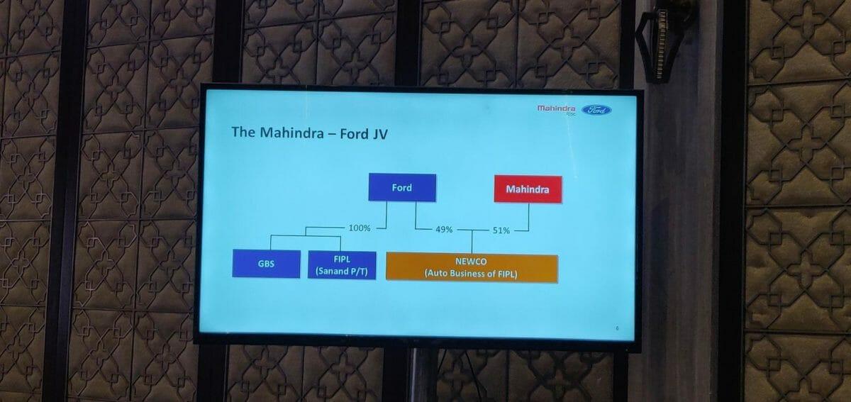 Mahinda And Ford India Partnership (5)