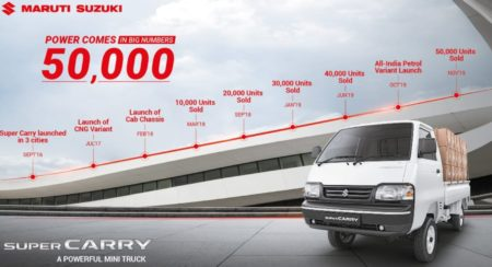 super carry maruti suzuki