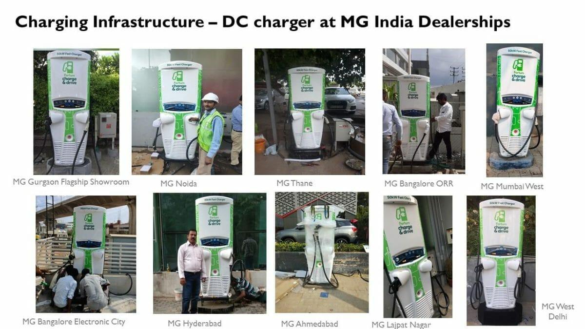 MG Motor India installs 10 DC charger at MG India Dealerships