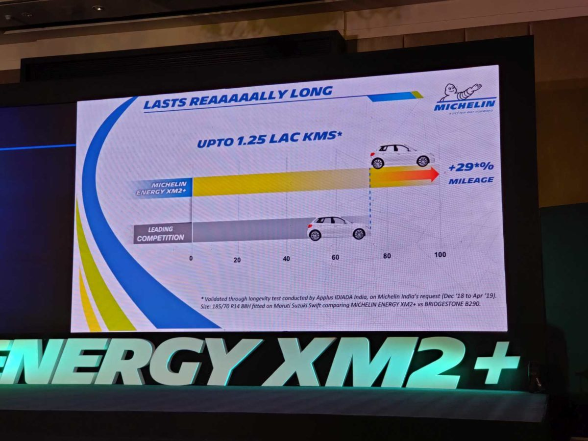 Michelin Energy XM2+ Tyre Review (15)
