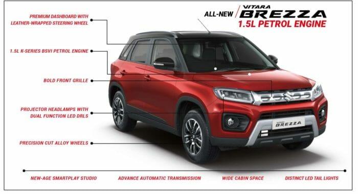 2020 Maruti Suzuki Vitara Brezza Petrol Launched; Prices ...