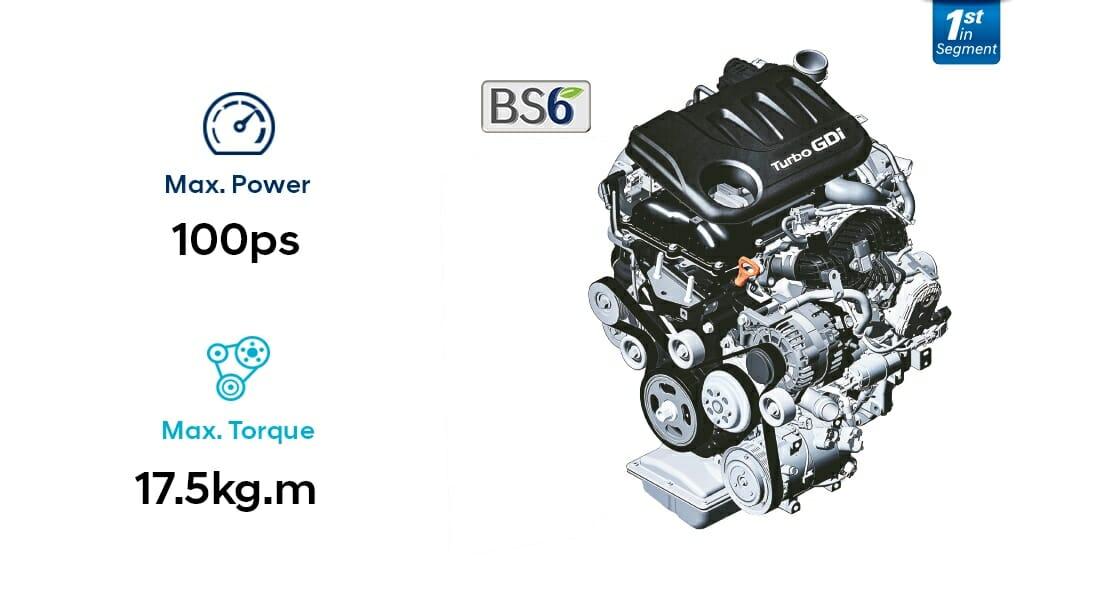 Hyundai_AURA_sedan_performance_top_big_PC_1120x600_1_Petrol_turbo_GDi