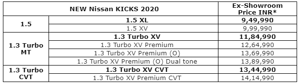 Nissan Kicks 2020 price