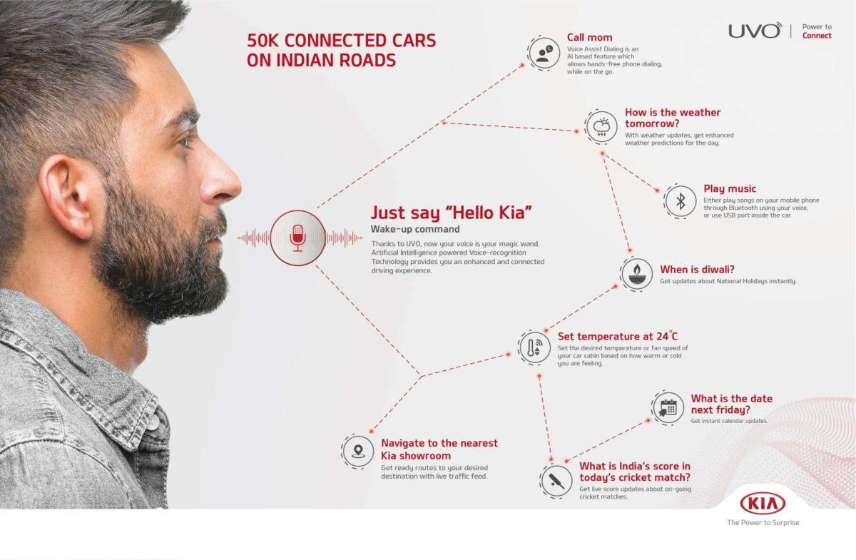 Kia connected cars (1)