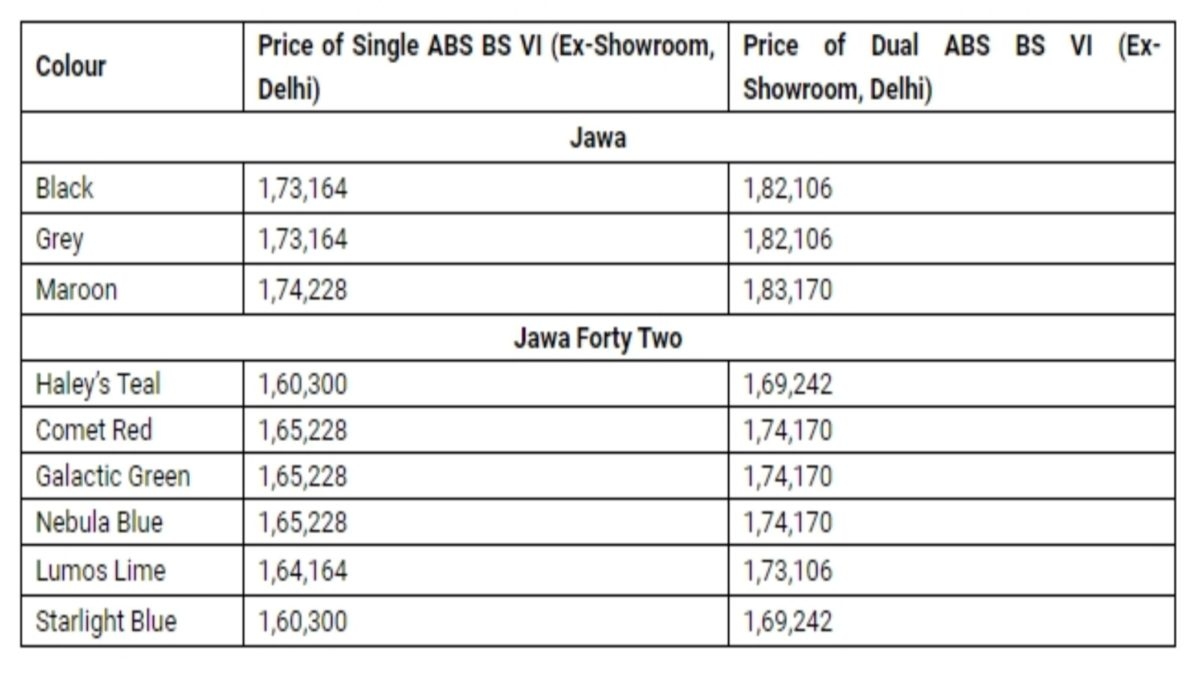 BS6 Jawa Price list