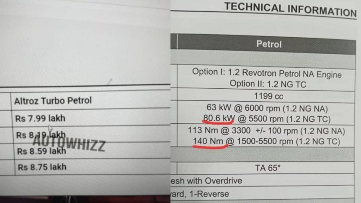 Altroz turbo leaked specs