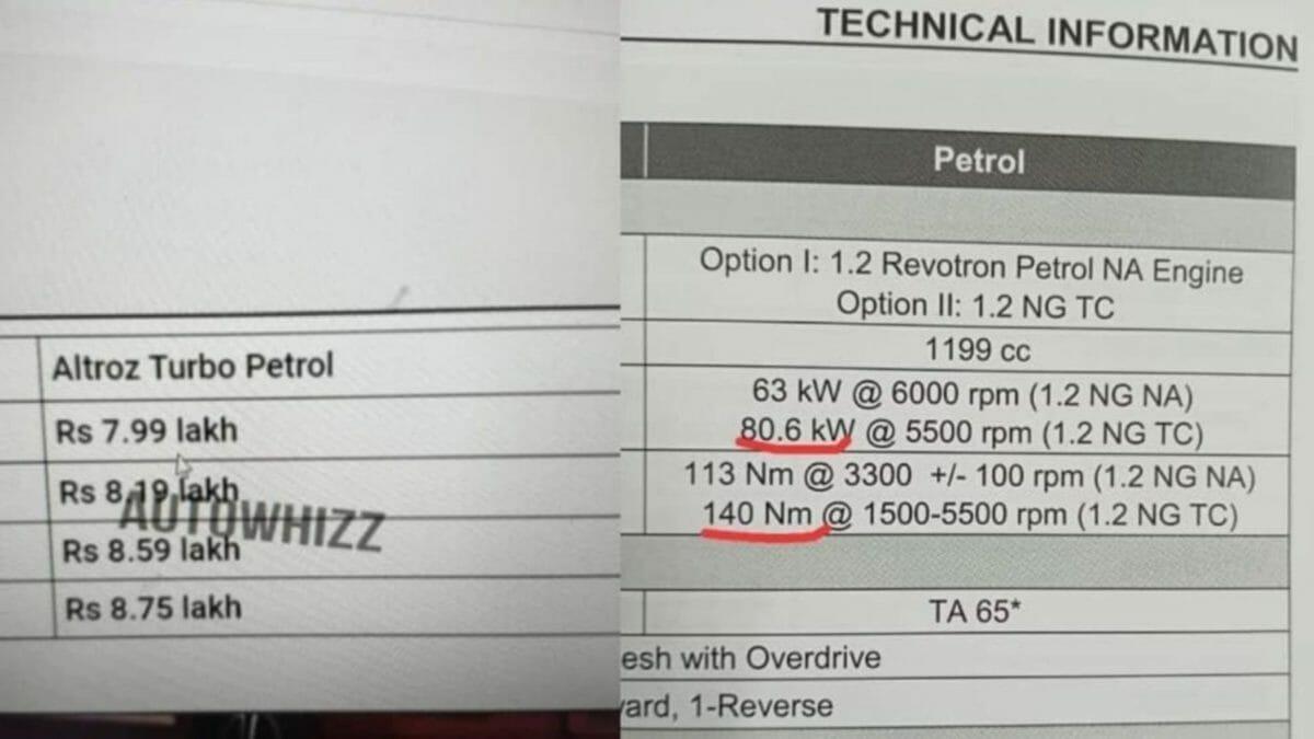 Altroz turbo leaked specs