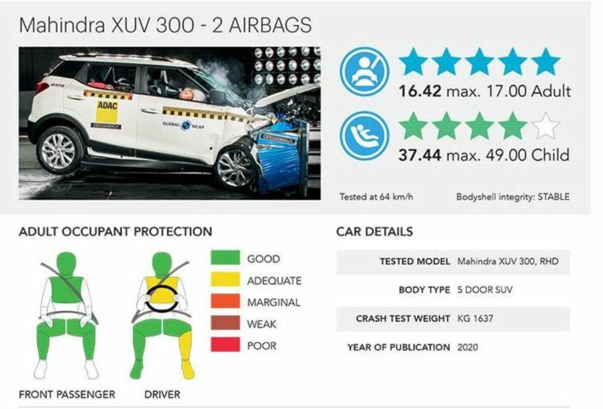 Mahindra XUV 300 safety ratings