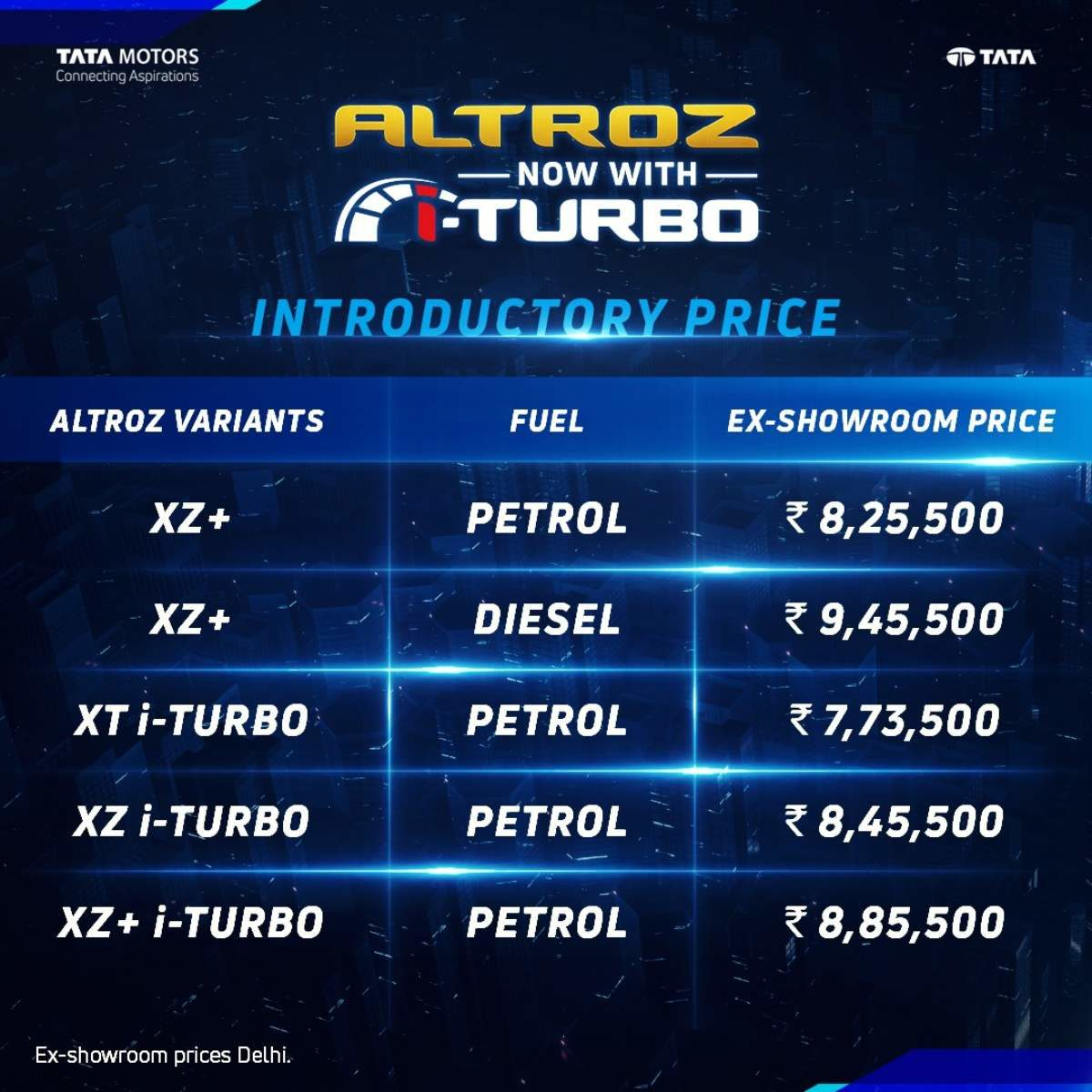 Tata altroz iTurbo price list
