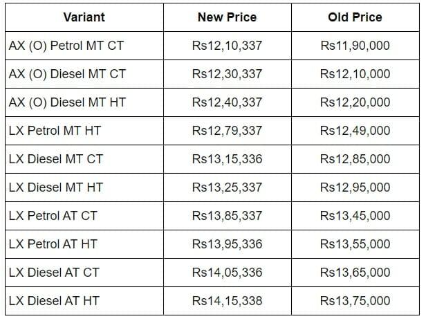 mahindra thar price list