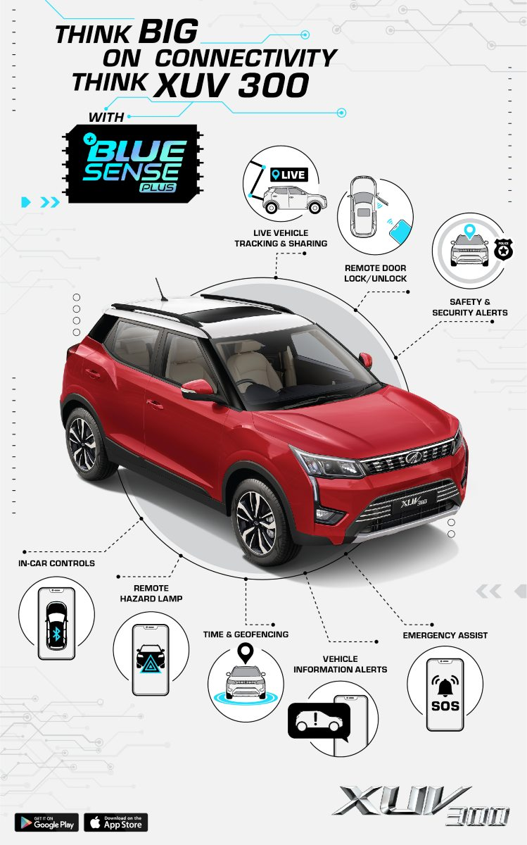 XUV300 BlueSense app