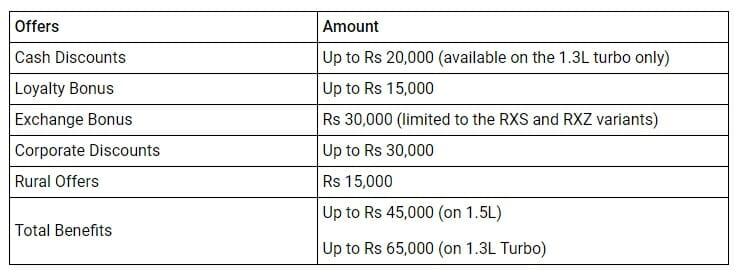 renault duster discounts