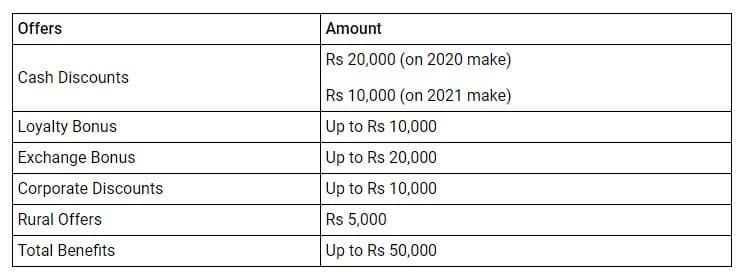 renault kwid discounts