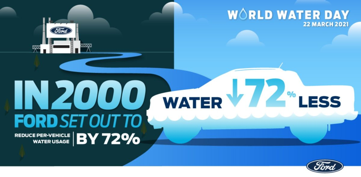 Ford - World Water Day Infographic - 01