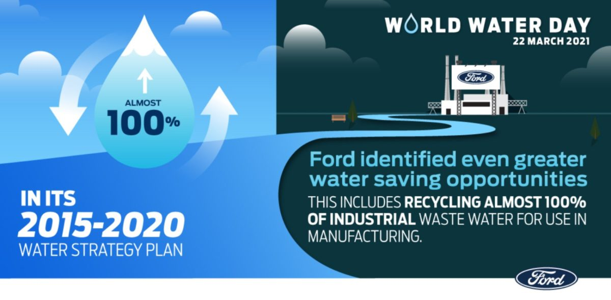 Ford - World Water Day Infographic - 03