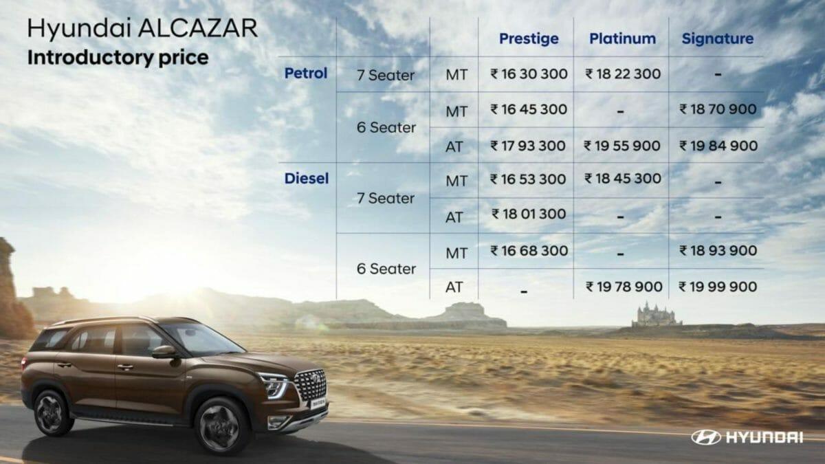 Hyundai Alcazar (8)