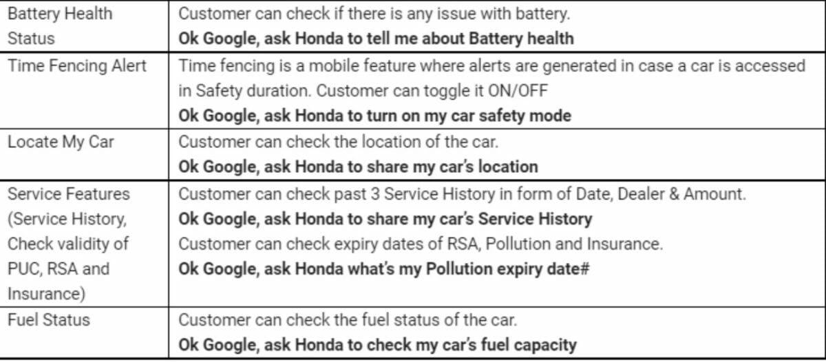 Honda City Google features (1)