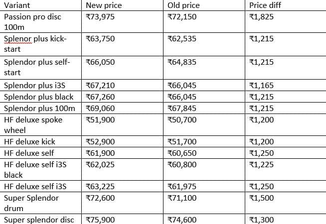 hero price list 1